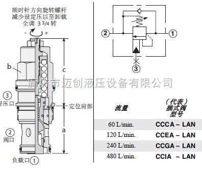 美国sun,cnac,cncc,cnec-xcn流量控制阀图片